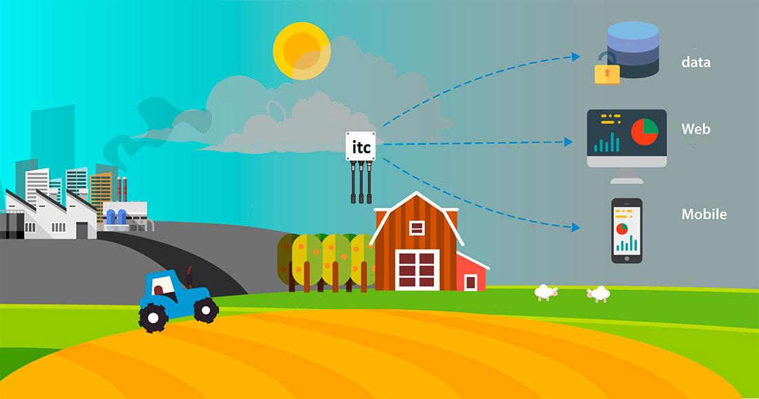 ITC_Smart-Monitoring